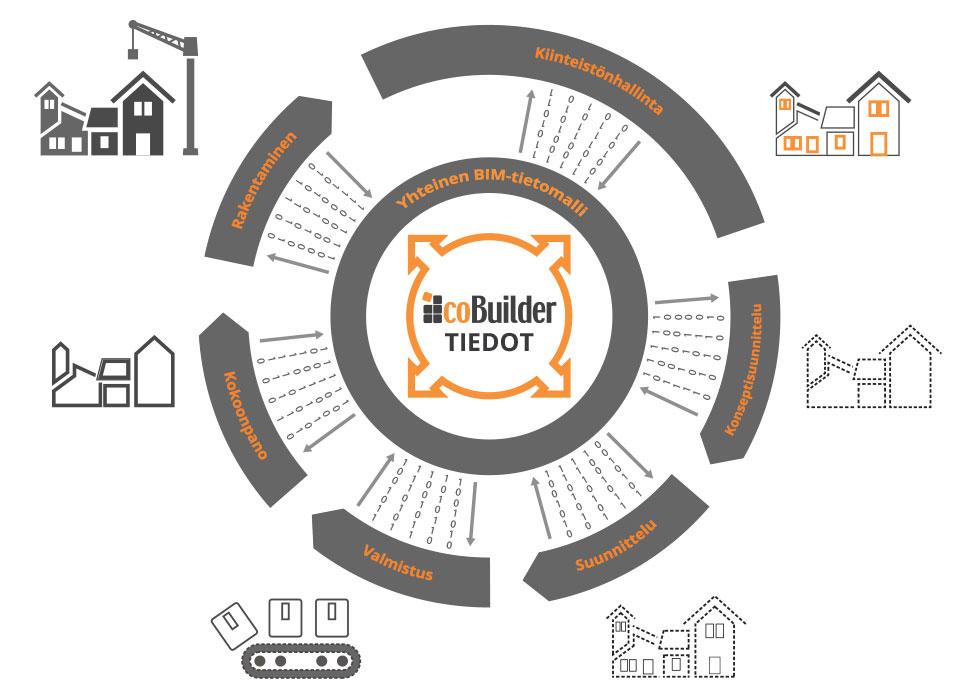 cobuilder-data-chart-thumb