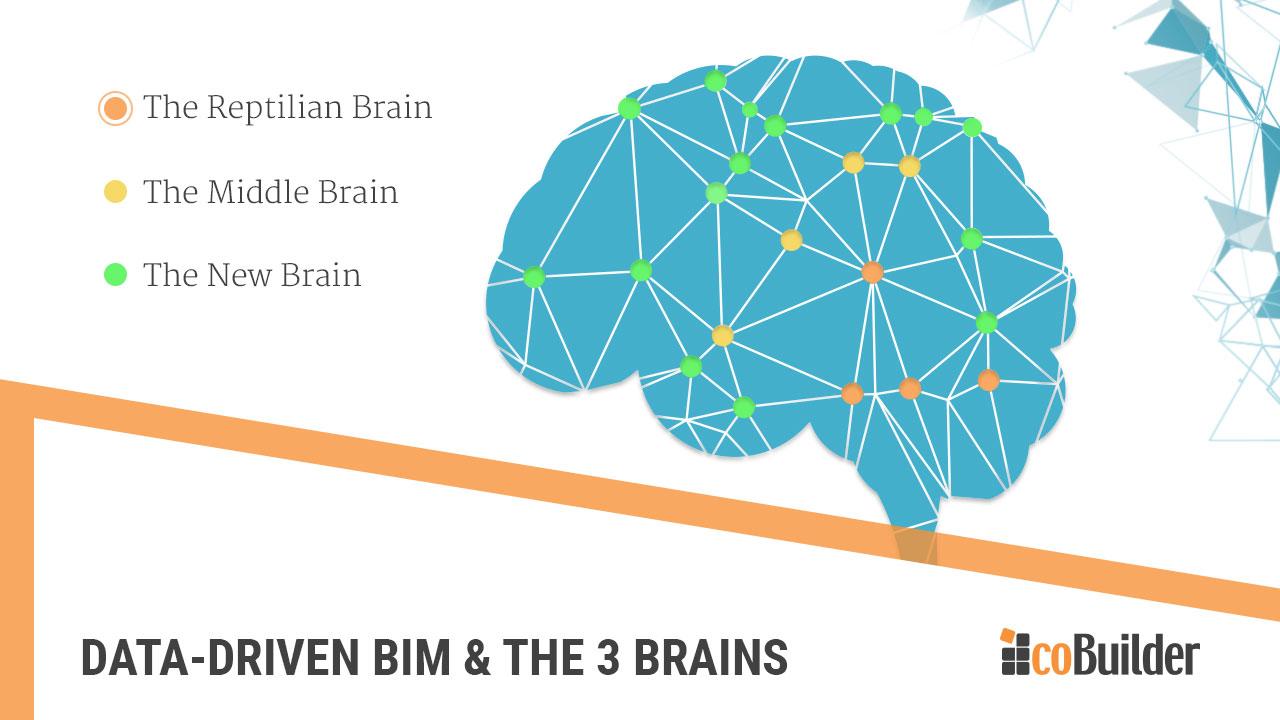 Data-driven BIM and the 3 brains