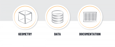 Setting Data Requirements: Guidance for clients