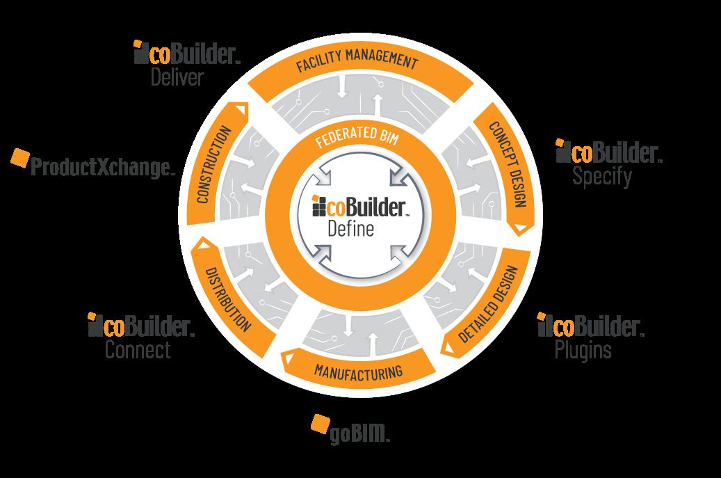 coBuilder_portfolio_wheel