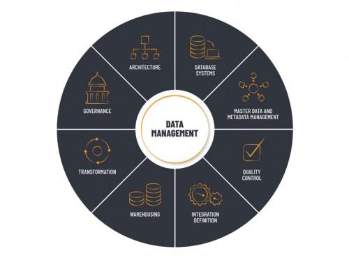 Hvorfor trenger aktørene i byggenæringen en strategi for dataforvaltning?