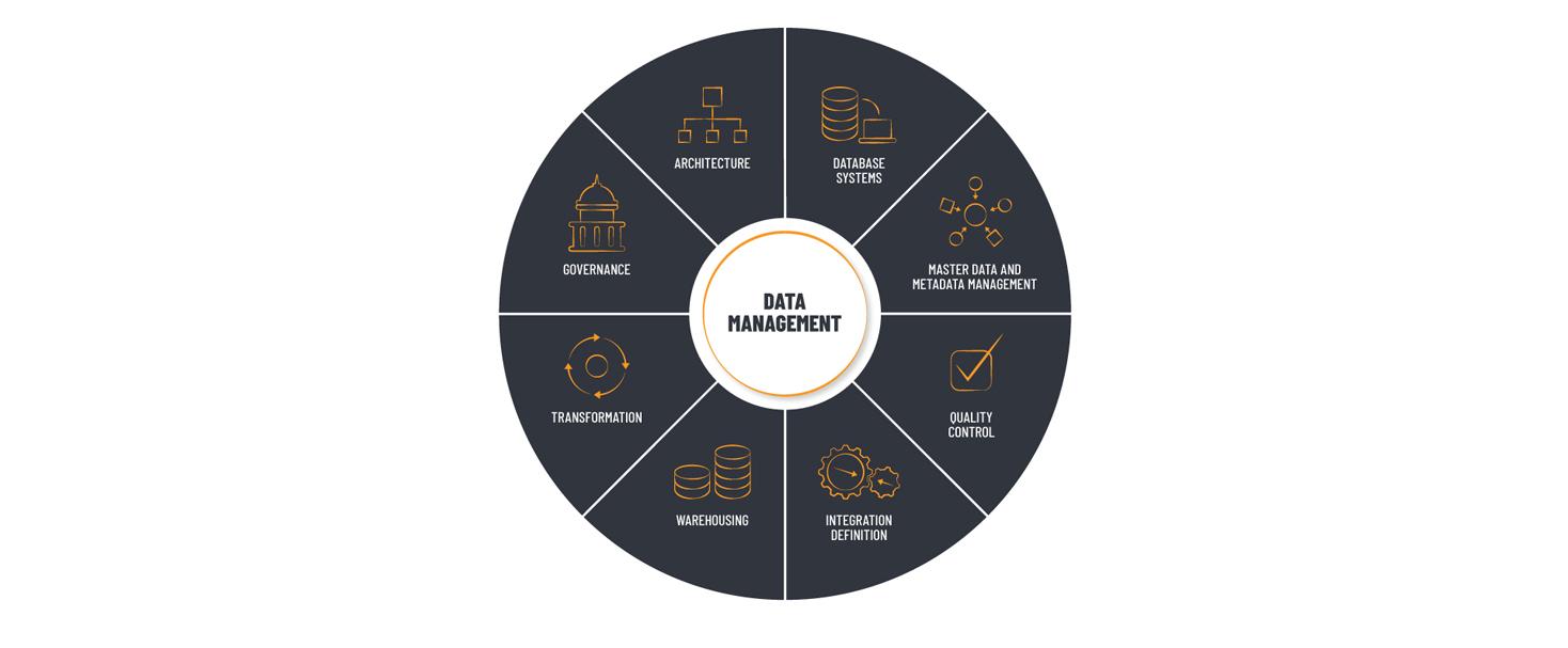 Hvorfor-trenger-aktoerene-i-byggenaeringen-en-strategi-for-dataforvaltning