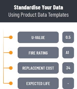 Standardise Your Data