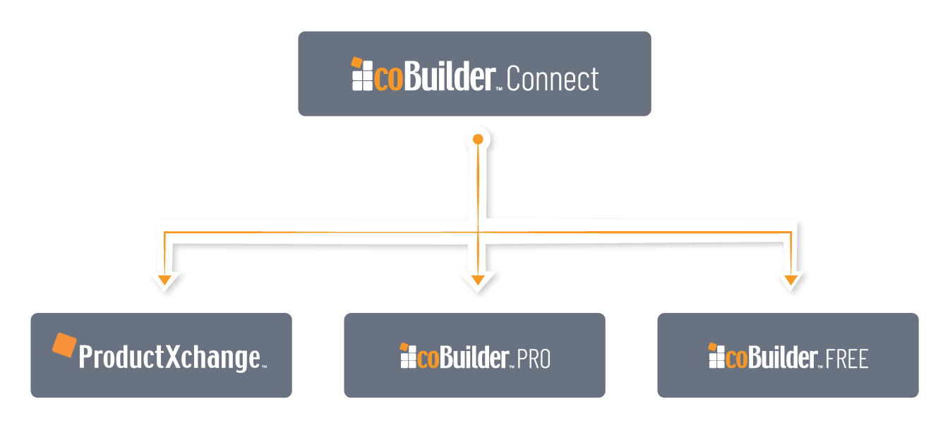 coBuilder_Connect_Free_Pro_ProductXchange