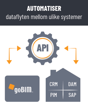 Automatiser dataflyt mellom ulike systemer og databaser med goBIM API