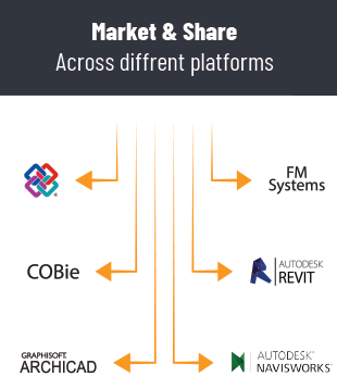 market-and-share