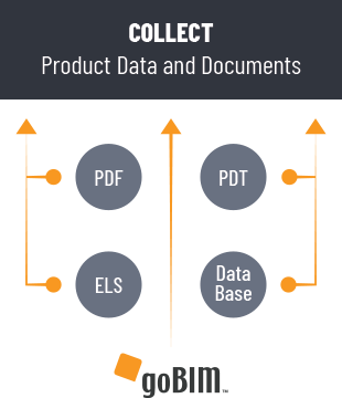 collect product data and documents