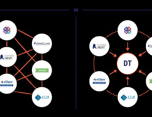 Comment utiliser les systèmes de classification à l'ère de l'interopérabilité ?