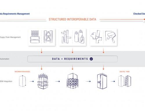 Cobuilder Collaborate – en standardisert tilnærming til forvaltning av prosjektdata