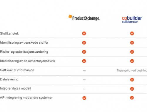 Frequently asked questions about ProductXchange and Cobuilder Collaborate