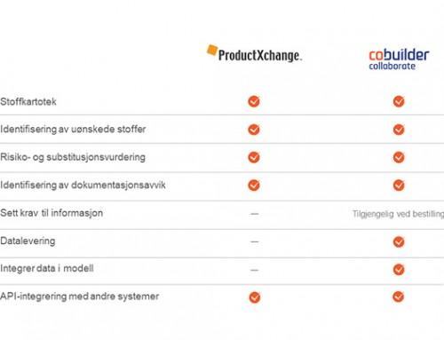 Ofte stilte spørsmål om ProductXchange og Cobuilder Collaborate