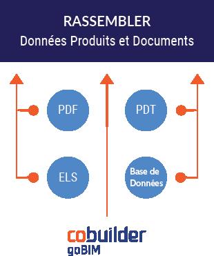 Données Produits et Documents